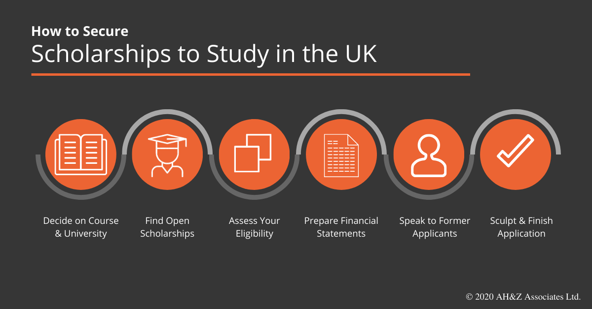 Scholarships_to_Study_in_UK