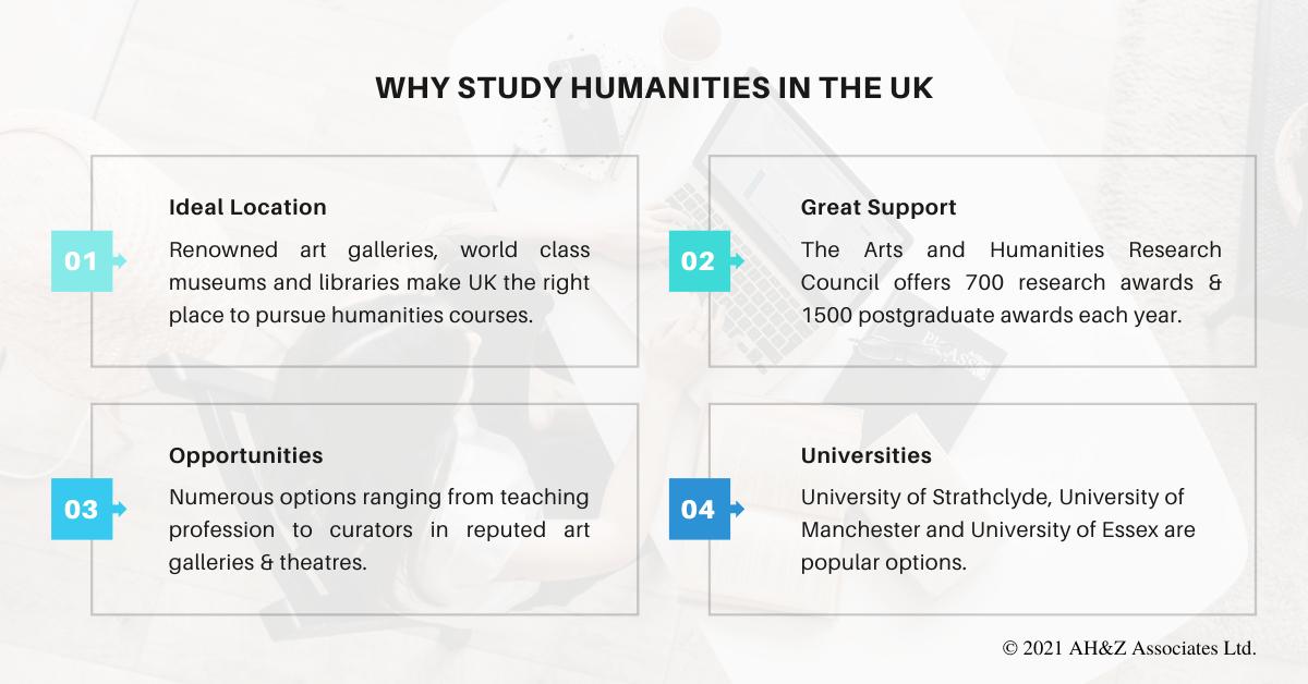 Study_Humanities_in_UK